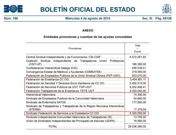 Estas cifras percibidas por los sindicatos UGT Y CC.OO aparecidas en el BOE, circulan por internet para desagrado de los más de 5 millones de parados que hay en España