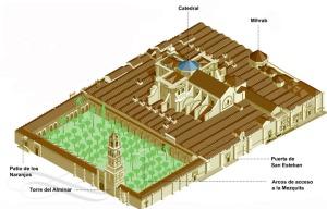 Plano de la Mezquita. verdadyverdades.blogspot.com